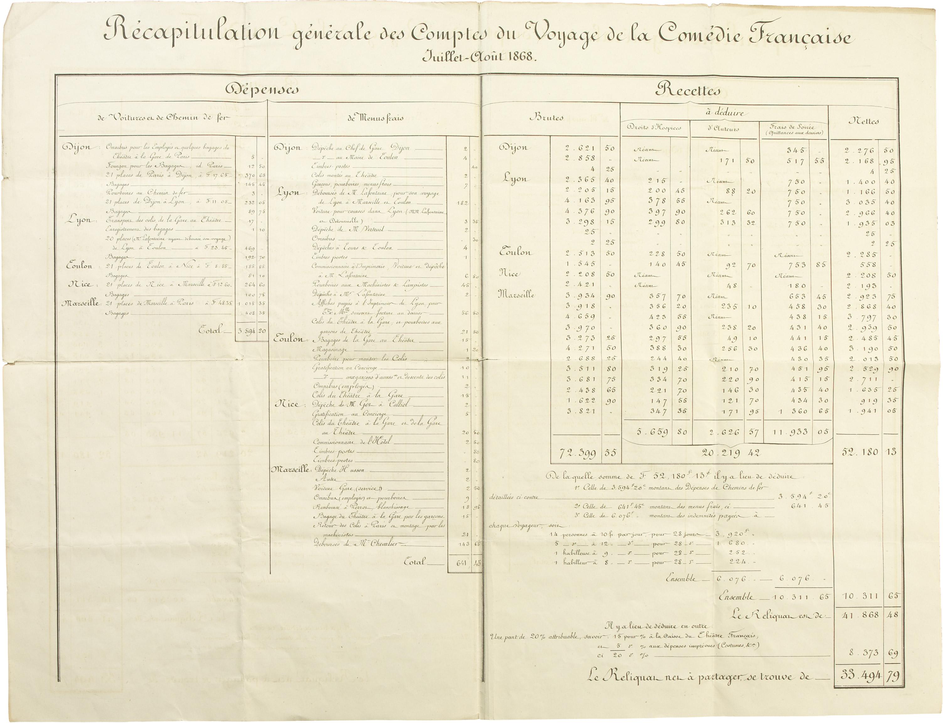 Comptes de voyage de la Comédie Française - Patrimoine Charles-André COLONNA WALEWSKI, en ligne directe de Napoléon
