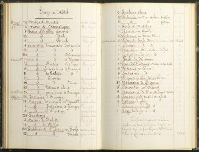 Inventaire général de l'hôtel Trudon, résidence de Rachel - Patrimoine Charles-André COLONNA WALEWSKI, en ligne directe de Napoléon